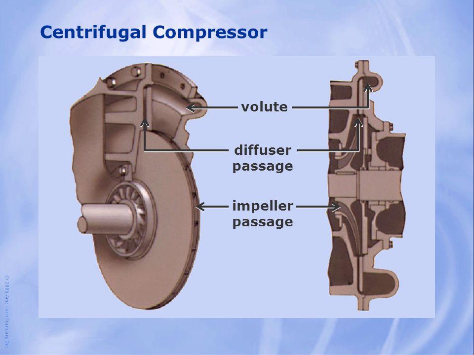 © 2006 American Standard Inc. Centrifugal Compressor impeller passage diffuser passage volute