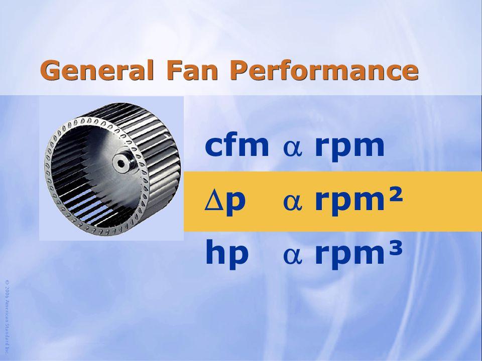 © 2006 American Standard Inc. cfm rpm p rpm² hp rpm³ General Fan Performance