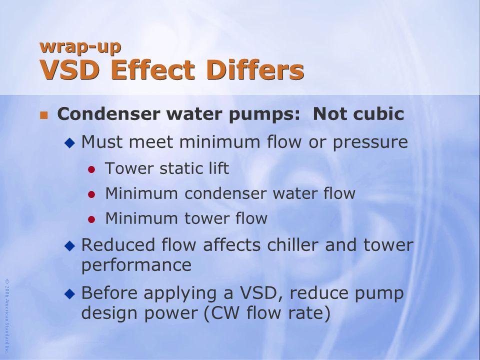 © 2006 American Standard Inc. wrap-up VSD Effect Differs n Condenser water pumps: Not cubic u Must meet minimum flow or pressure l Tower static lift l