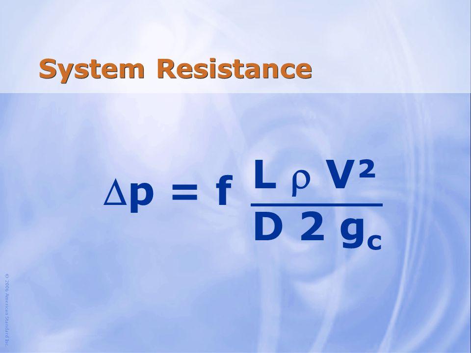 © 2006 American Standard Inc. System Resistance p = f L  V² D 2 g c