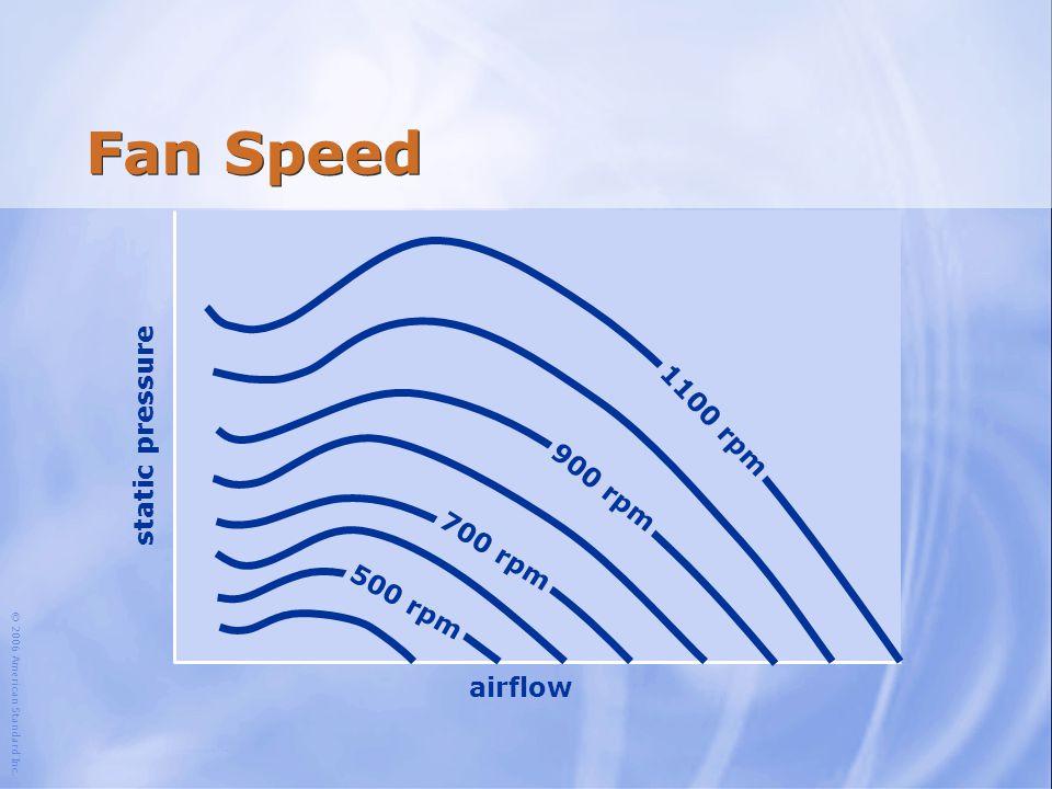 © 2006 American Standard Inc. airflow static pressure Fan Speed 1100 rpm 900 rpm 700 rpm 500 rpm
