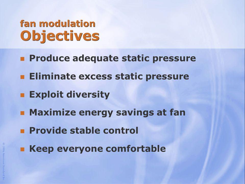 © 2006 American Standard Inc. fan modulation Objectives n Produce adequate static pressure n Eliminate excess static pressure n Exploit diversity n Ma
