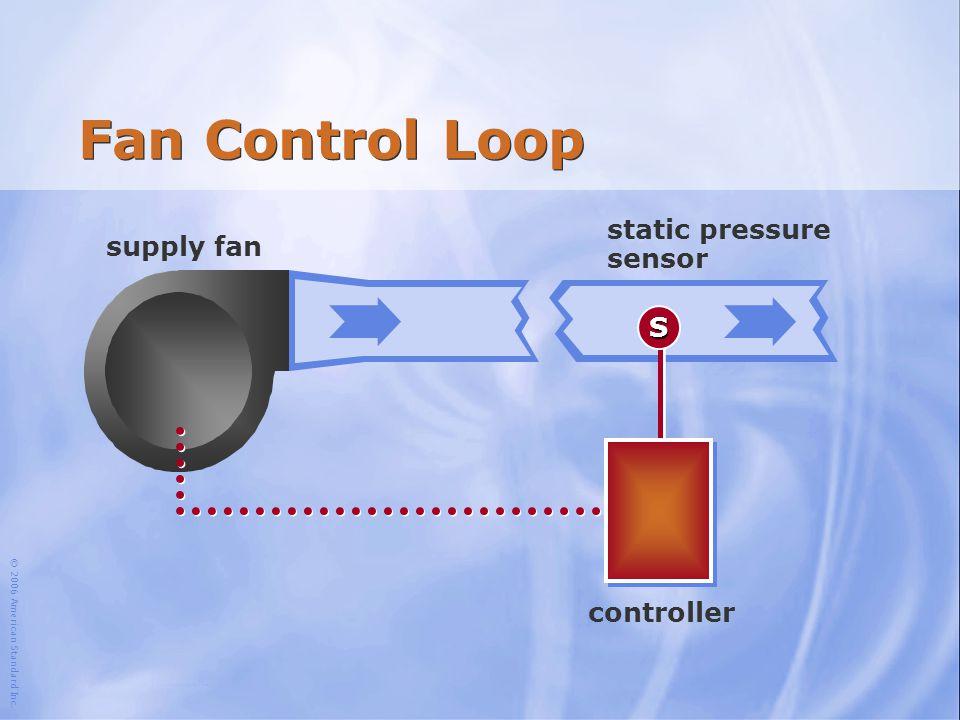 © 2006 American Standard Inc. Fan Control Loop supply fan static pressure sensor S controller