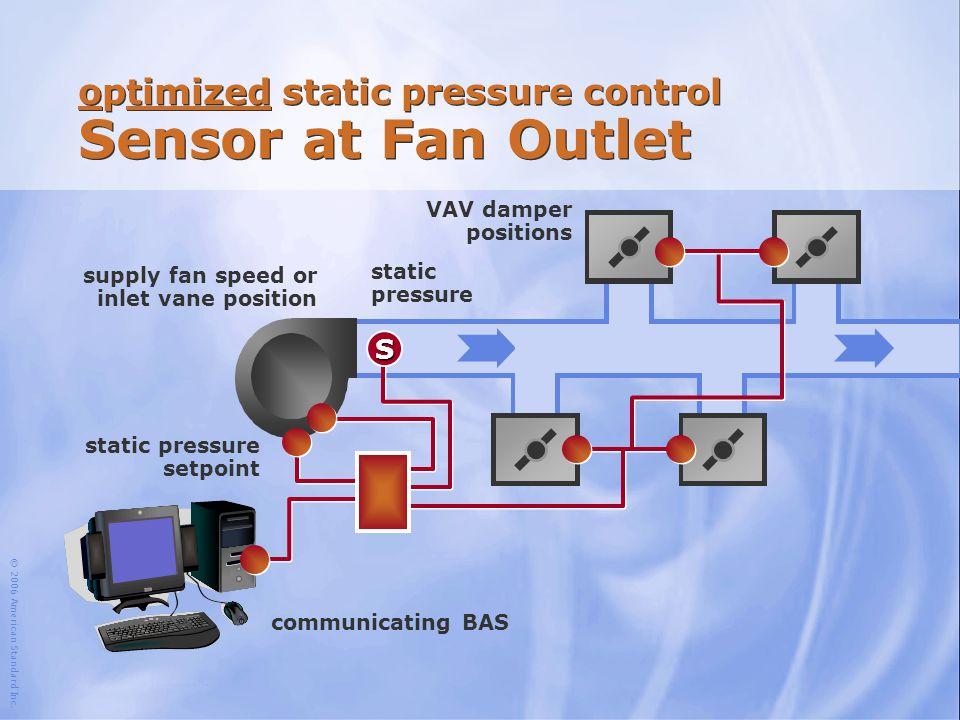 © 2006 American Standard Inc. optimized static pressure control Sensor at Fan Outlet supply fan speed or inlet vane position communicating BAS VAV dam