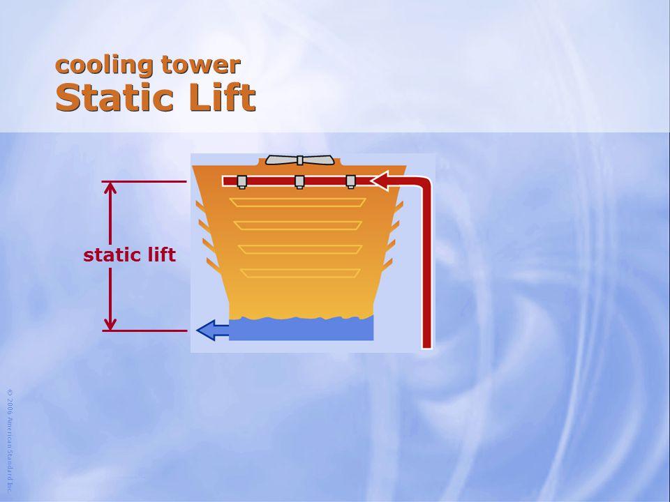 © 2006 American Standard Inc. cooling tower Static Lift static lift