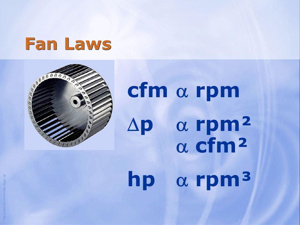 © 2006 American Standard Inc. Fan Laws cfm rpm p rpm²  cfm² hp rpm³