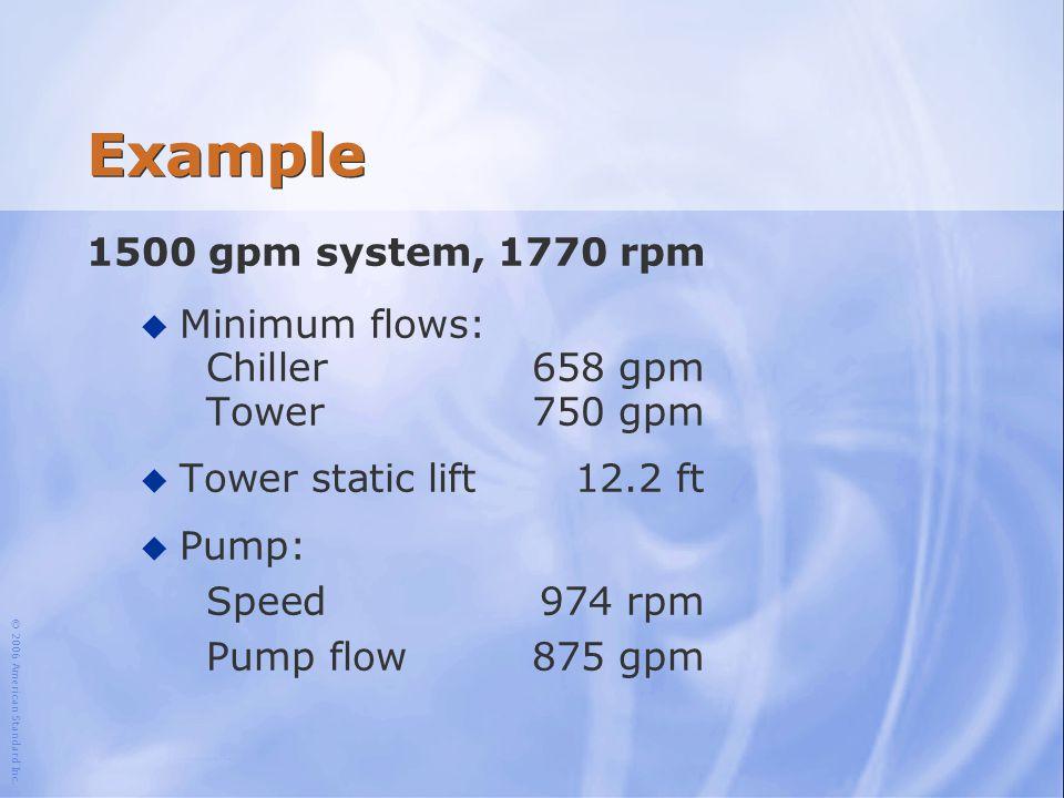 © 2006 American Standard Inc. Example 1500 gpm system, 1770 rpm u Minimum flows: Chiller658 gpm Tower750 gpm u Tower static lift12.2 ft u Pump: Speed9