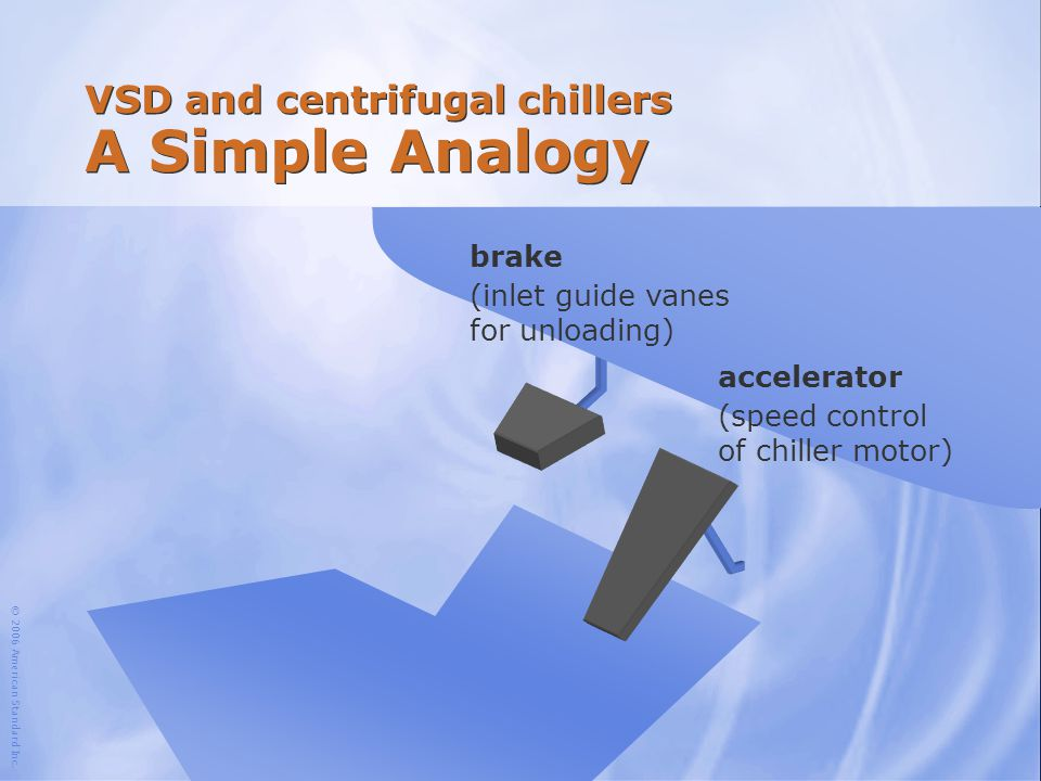 © 2006 American Standard Inc. VSD and centrifugal chillers A Simple Analogy accelerator (speed control of chiller motor) brake (inlet guide vanes for