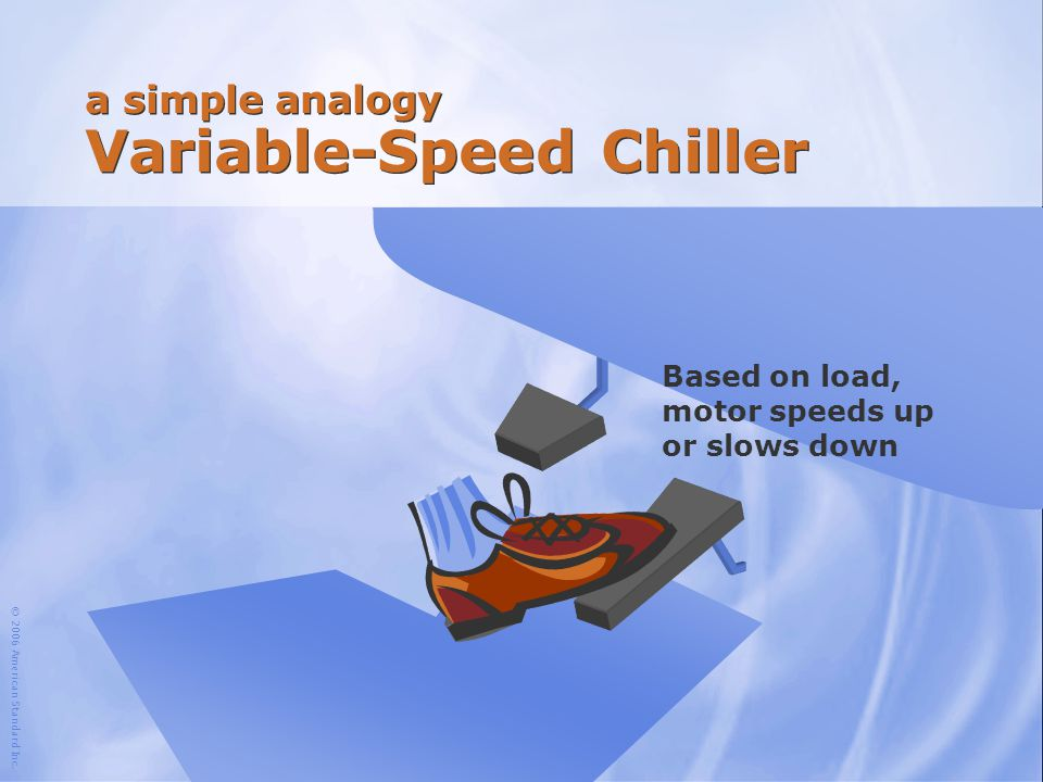 © 2006 American Standard Inc. a simple analogy Variable-Speed Chiller Based on load, motor speeds up or slows down