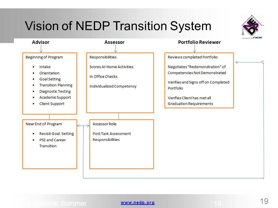 www.nedp.orgwww.nedp.org 19 Vision of NEDP Transition System 19CASAS National Summer Institute 2012