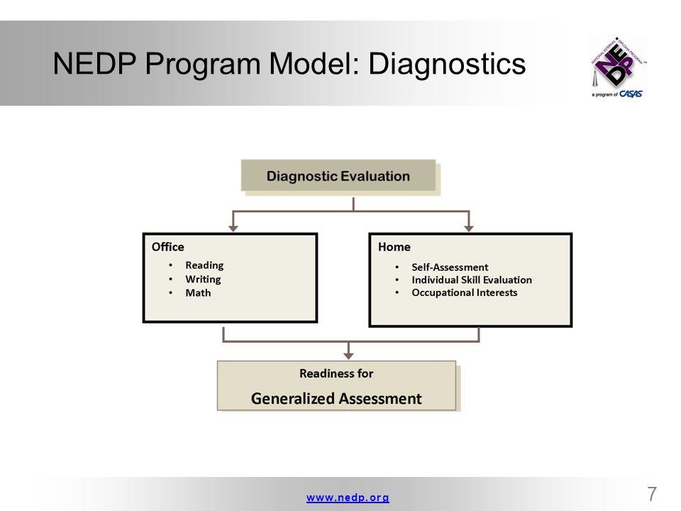 www.nedp.orgwww.nedp.org 7 NEDP Program Model: Diagnostics