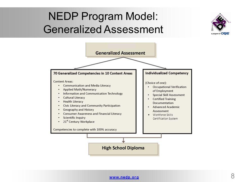 www.nedp.orgwww.nedp.org 8 NEDP Program Model: Generalized Assessment  Workforce Skills Certification System
