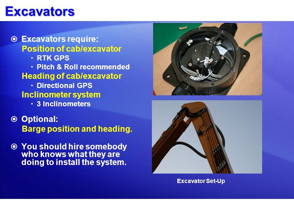 Excavators  Excavators require: Position of cab/excavator  RTK GPS  Pitch & Roll recommended Heading of cab/excavator  Directional GPS Inclinomete