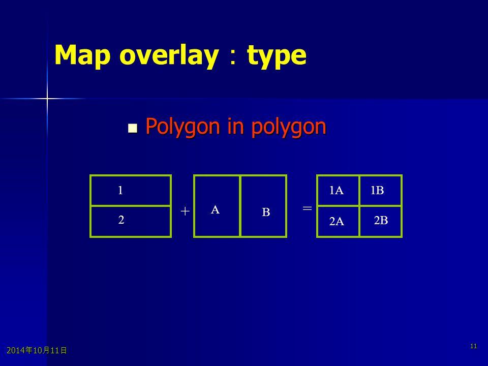 2014年10月11日 2014年10月11日 2014年10月11日 11 Map overlay : type Polygon in polygon Polygon in polygon A B + = 1 2 1A1B 2A 2B