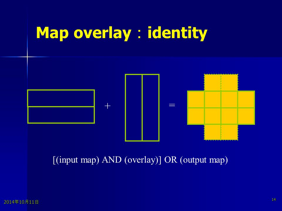2014年10月11日 2014年10月11日 2014年10月11日 14 Map overlay : identity + = [(input map) AND (overlay)] OR (output map)
