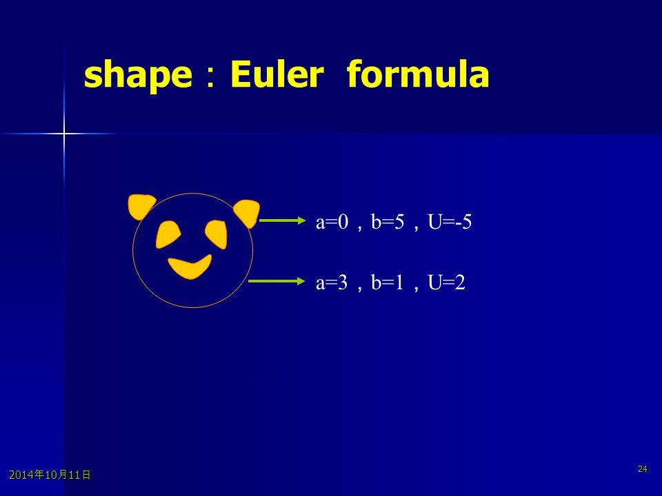 2014年10月11日 2014年10月11日 2014年10月11日 24 shape : Euler formula a=0 , b=5 , U=-5 a=3 , b=1 , U=2