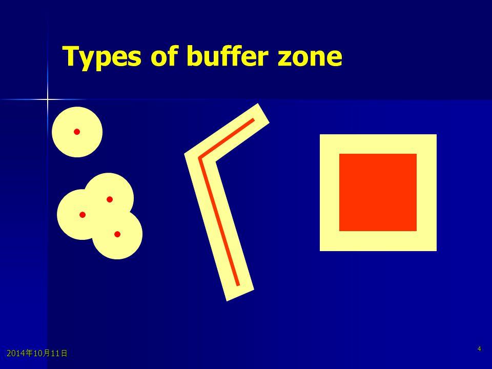 2014年10月11日 2014年10月11日 2014年10月11日 4 Types of buffer zone