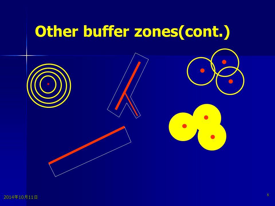 2014年10月11日 2014年10月11日 2014年10月11日 6 Other buffer zones(cont.)