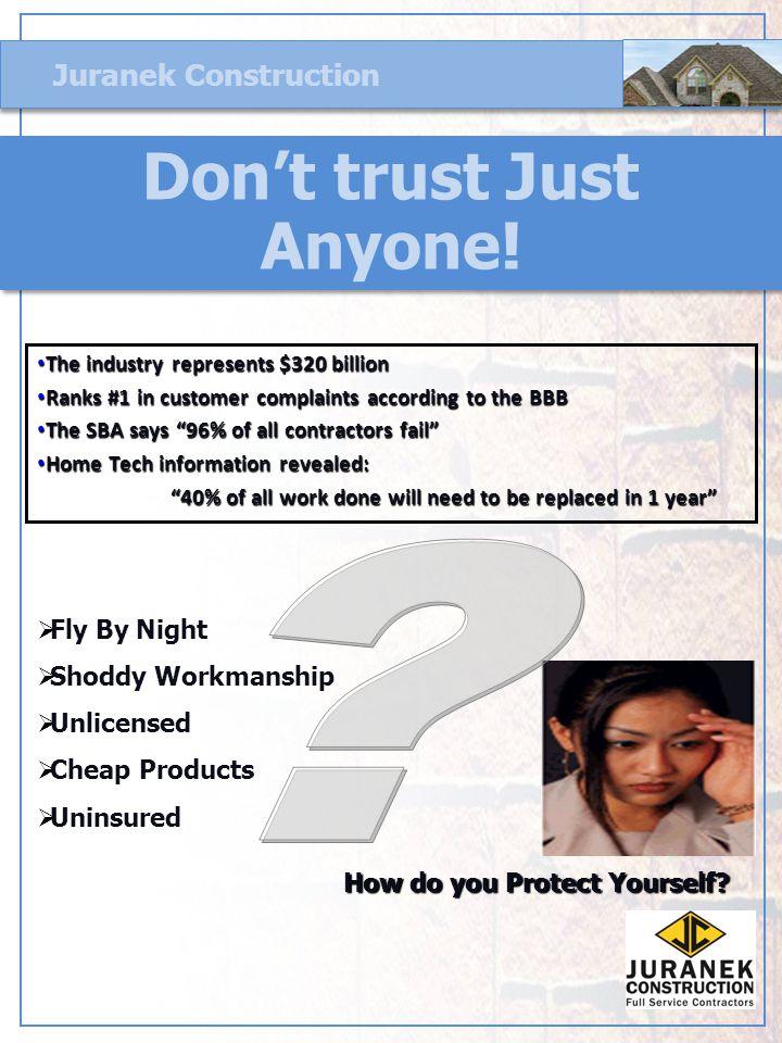 Juranek Construction Don't trust Just Anyone! The industry represents $320 billion The industry represents $320 billion Ranks #1 in customer complaint
