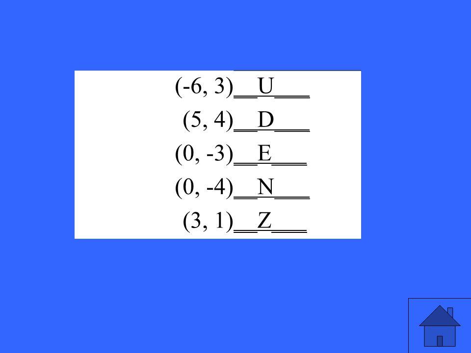 (-6, 3)__U___ (5, 4)__D___ (0, -3)__E___ (0, -4)__N___ (3, 1)__Z___