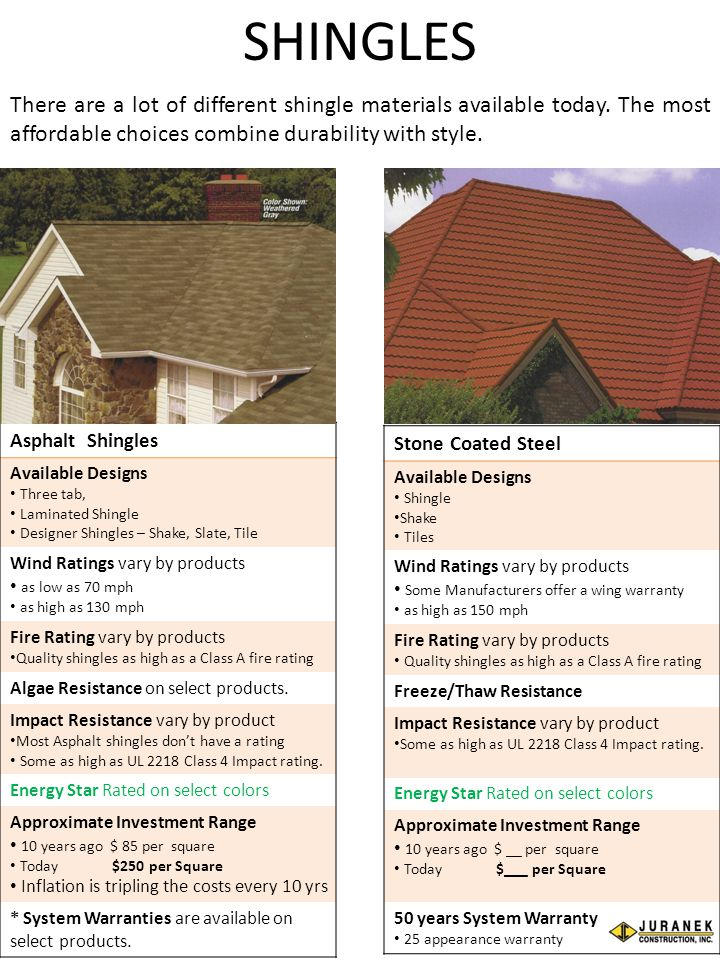 Stone Coated Steel Available Designs Shingle Shake Tiles Wind Ratings vary by products Some Manufacturers offer a wing warranty as high as 150 mph Fire Rating vary by products Quality shingles as high as a Class A fire rating Freeze/Thaw Resistance Impact Resistance vary by product Some as high as UL 2218 Class 4 Impact rating.