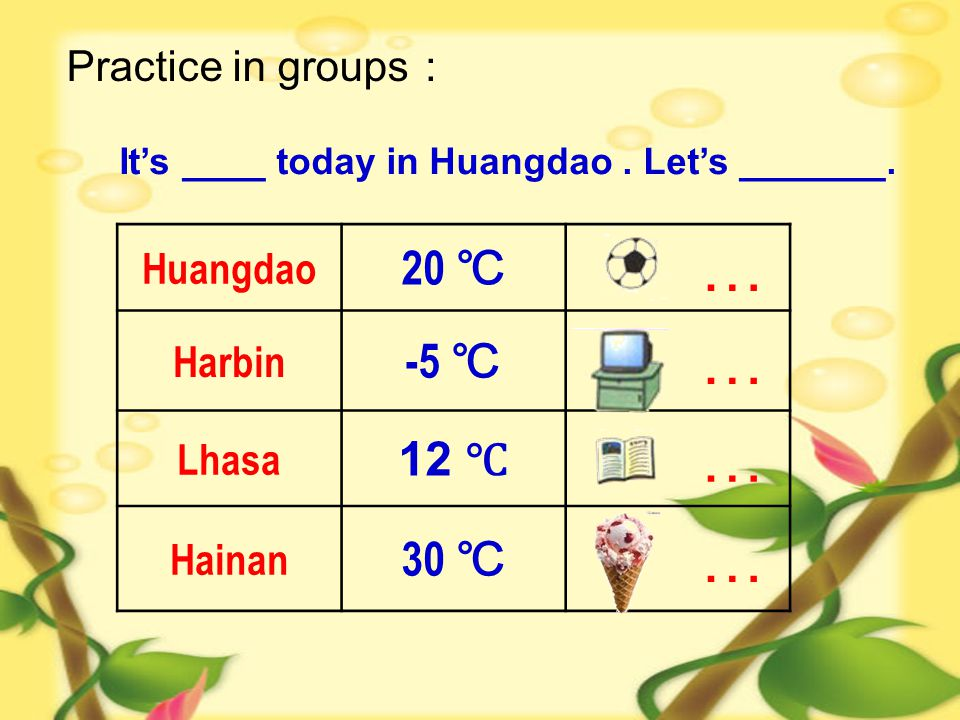 Huangdao 20 ℃ … Harbin -5 ℃ … Lhasa 12 ℃ … Hainan 30 ℃ … Practice in groups : It's ____ today in Huangdao. Let's _______.