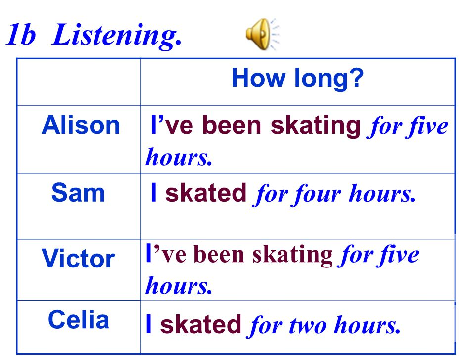 1b Listening. How long? Alison I've been skating for five hours. Sam I skated for four hours. Victor Celia I 've been skating for five hours. I skated