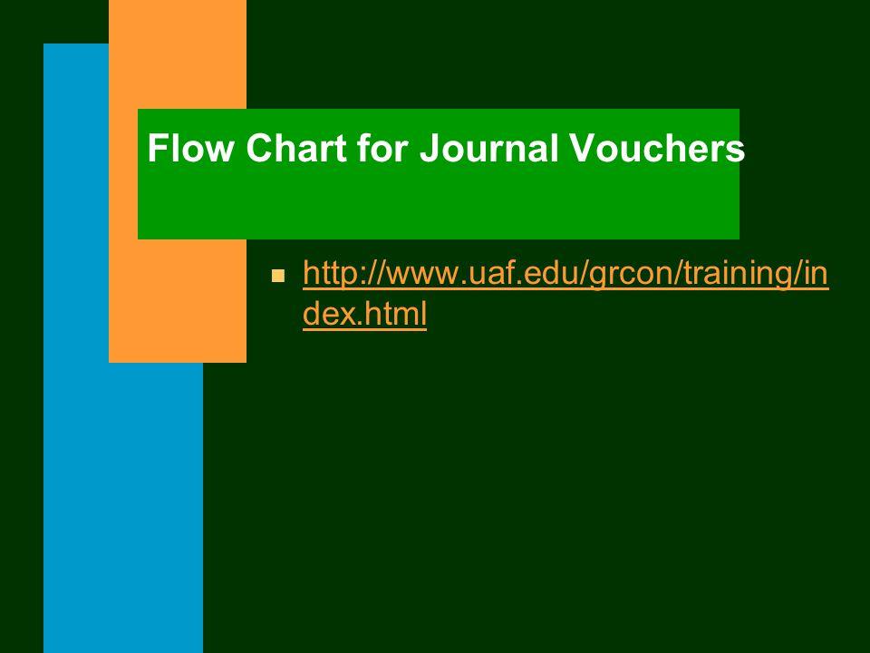 Flow Chart for Journal Vouchers n http://www.uaf.edu/grcon/training/in dex.html http://www.uaf.edu/grcon/training/in dex.html