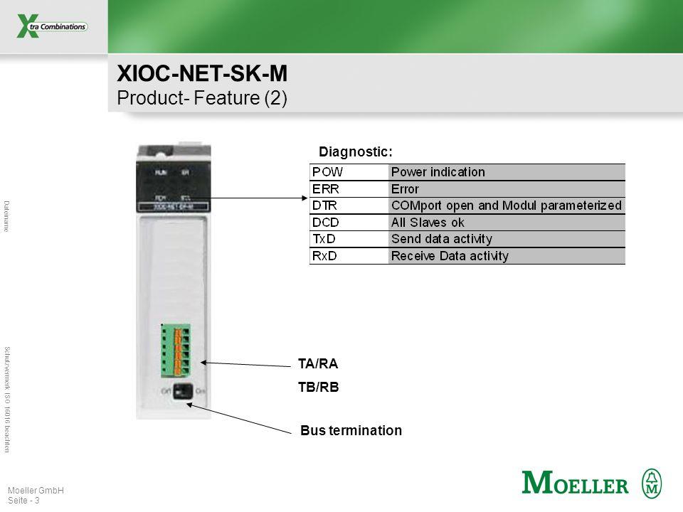 Dateiname Schutzvermerk ISO 16016 beachten Moeller GmbH Seite - 3 TA/RA TB/RB Bus termination XIOC-NET-SK-M Product- Feature (2) Diagnostic:
