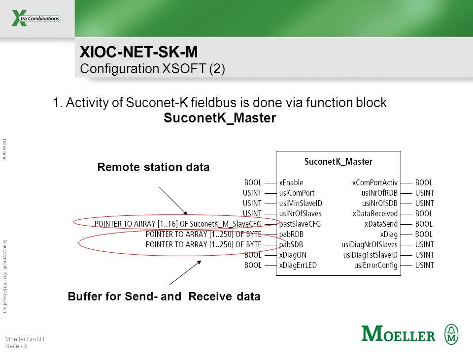 Dateiname Schutzvermerk ISO 16016 beachten Moeller GmbH Seite - 6 1.