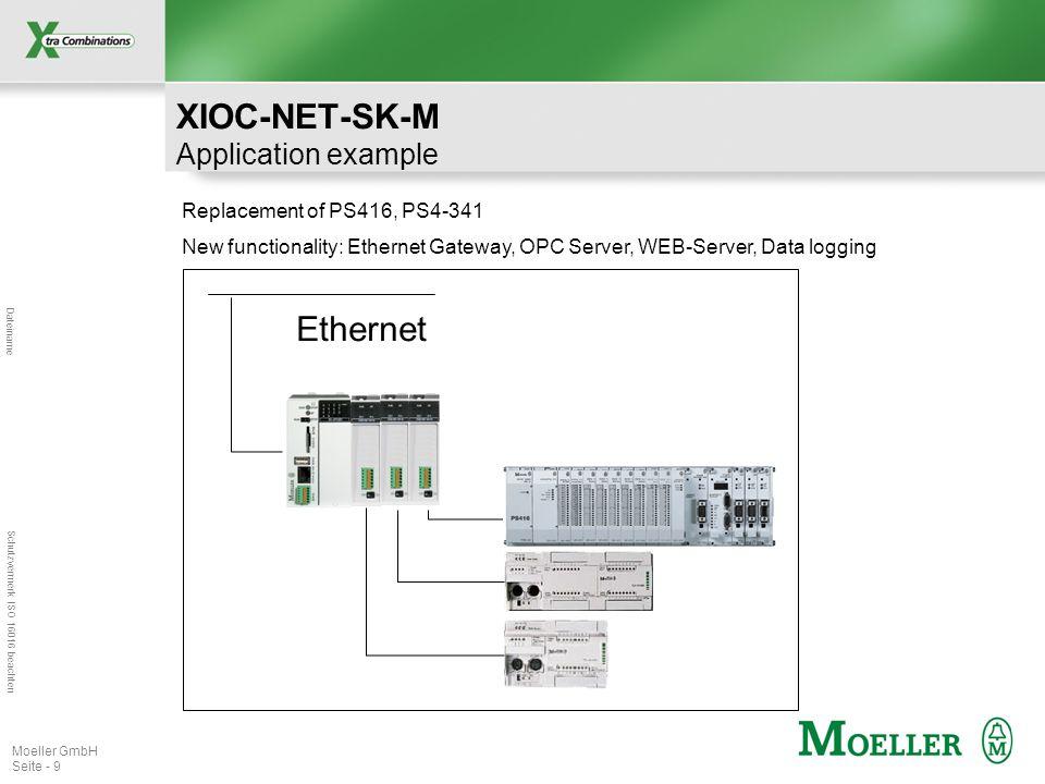 Dateiname Schutzvermerk ISO 16016 beachten Moeller GmbH Seite - 9 Replacement of PS416, PS4-341 New functionality: Ethernet Gateway, OPC Server, WEB-Server, Data logging Ethernet XIOC-NET-SK-M Application example