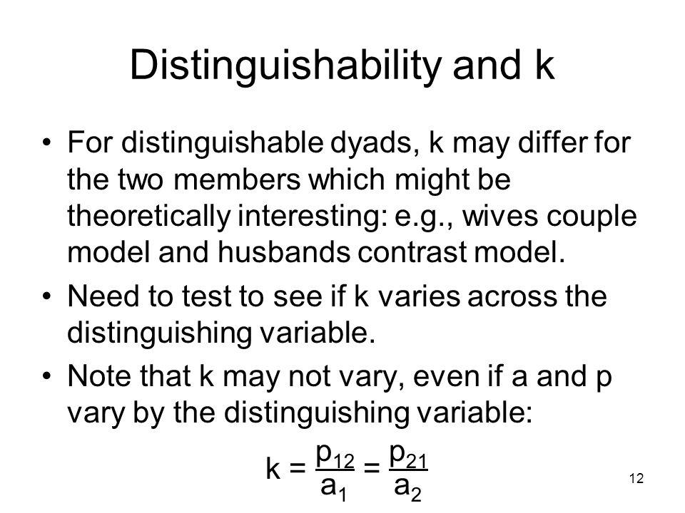 Distinguishability and k 12