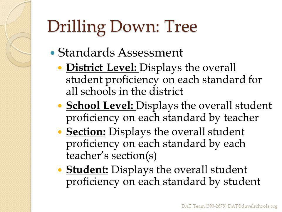 Drilling Down: Tree Standards Assessment District Level: Displays the overall student proficiency on each standard for all schools in the district Sch