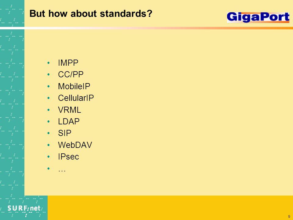 9 But how about standards? IMPP CC/PP MobileIP CellularIP VRML LDAP SIP WebDAV IPsec …