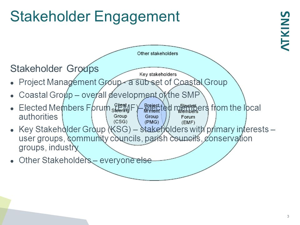 Stakeholder Engagement Stakeholder Groups ● Project Management Group - a sub set of Coastal Group ● Coastal Group – overall development of the SMP ● Elected Members Forum (EMF)– elected members from the local authorities ● Key Stakeholder Group (KSG) – stakeholders with primary interests – user groups, community councils, parish councils, conservation groups, industry ● Other Stakeholders – everyone else 3