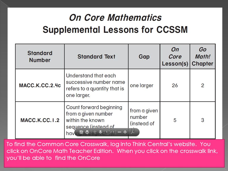 To find the Common Core Crosswalk, log into Think Central's website. You click on OnCore Math Teacher Edition. When you click on the crosswalk link, y