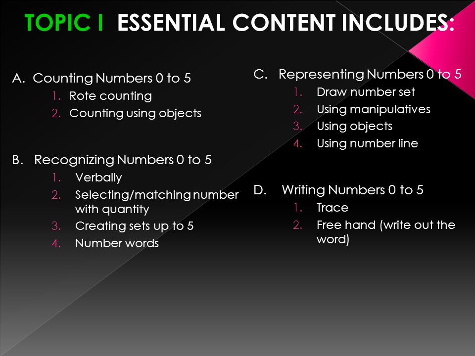 A. Counting Numbers 0 to 5 1. Rote counting 2. Counting using objects B. Recognizing Numbers 0 to 5 1. Verbally 2. Selecting/matching number with quan