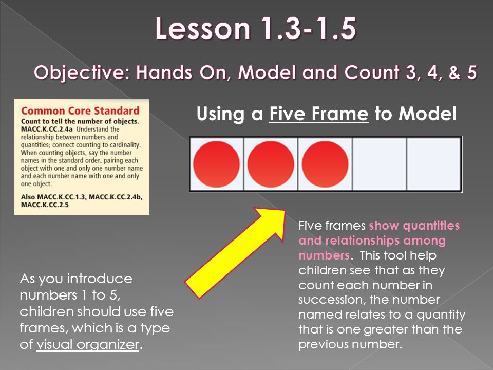 Using a Five Frame to Model As you introduce numbers 1 to 5, children should use five frames, which is a type of visual organizer. Five frames show qu