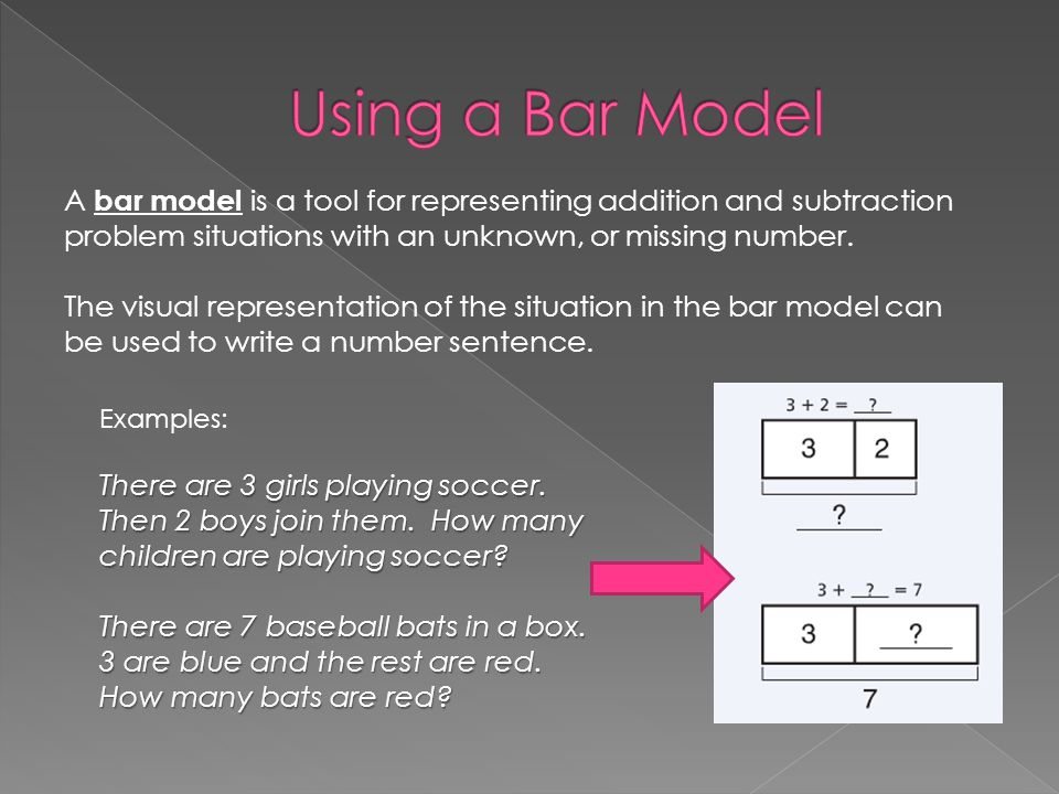 A bar model is a tool for representing addition and subtraction problem situations with an unknown, or missing number. The visual representation of th