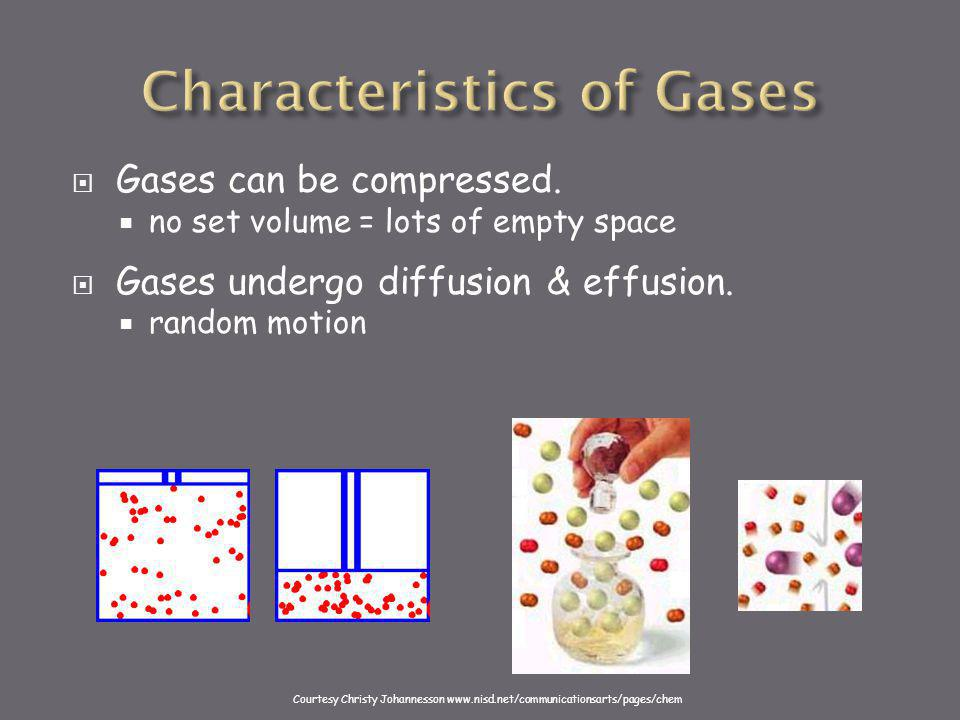  A. Gases are easy to expand (volume)---gas molecules don't strongly attract each other  B.