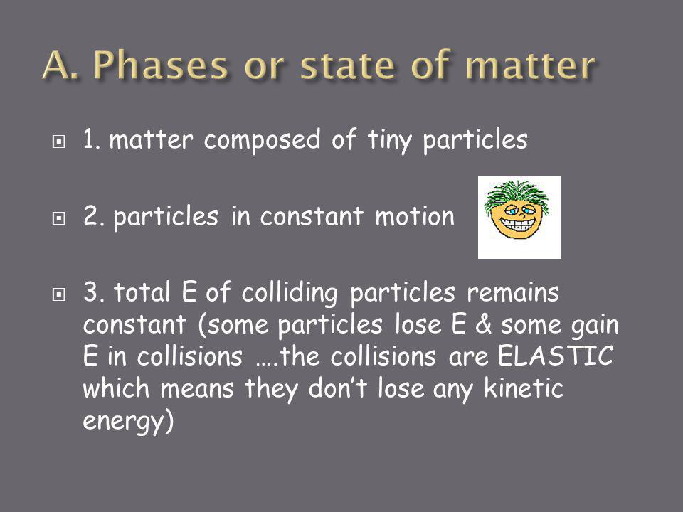  A.Gases are easy to expand (volume)---gas molecules don't strongly attract each other  B.