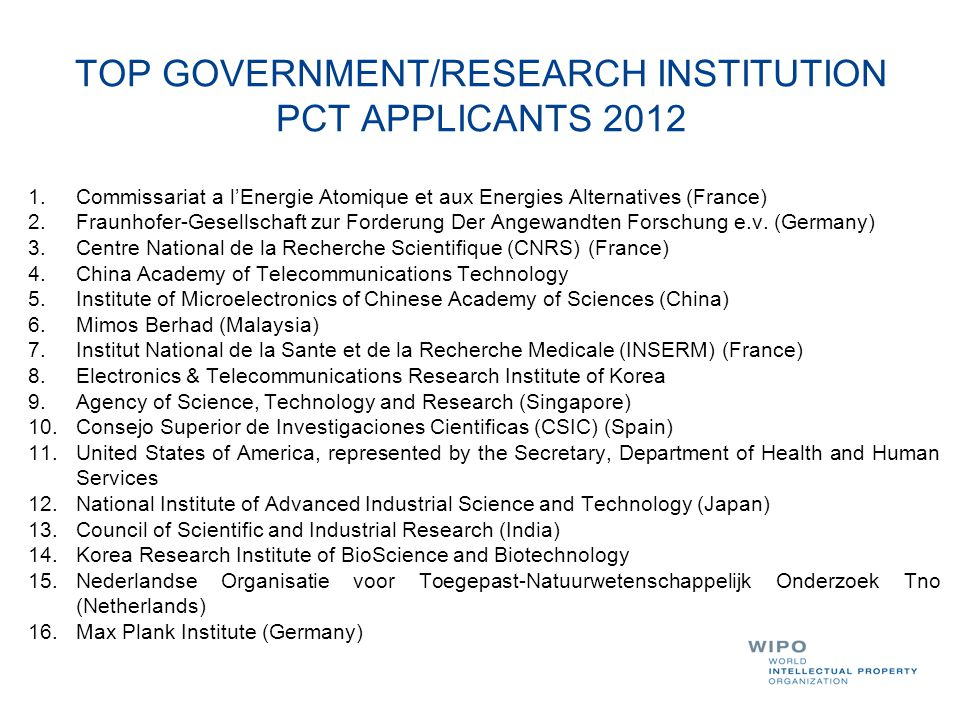 TOP GOVERNMENT/RESEARCH INSTITUTION PCT APPLICANTS 2012 1.Commissariat a l'Energie Atomique et aux Energies Alternatives (France) 2.Fraunhofer-Gesells