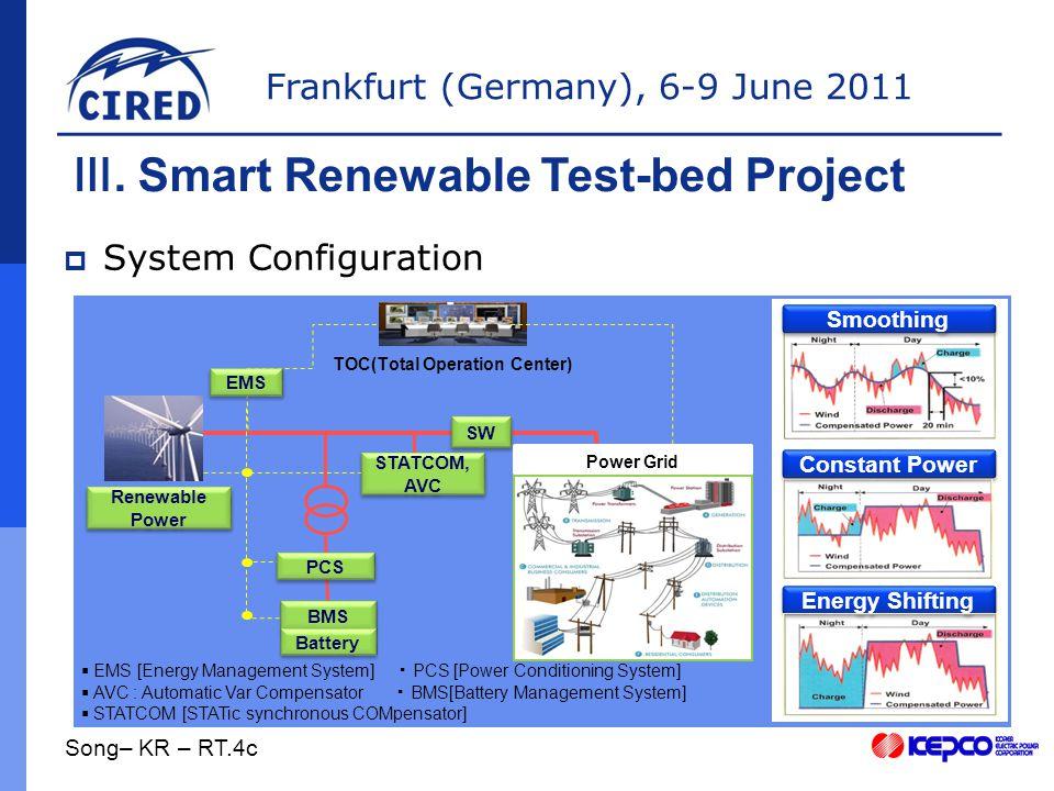 Frankfurt (Germany), 6-9 June 2011  System Configuration Ⅲ.