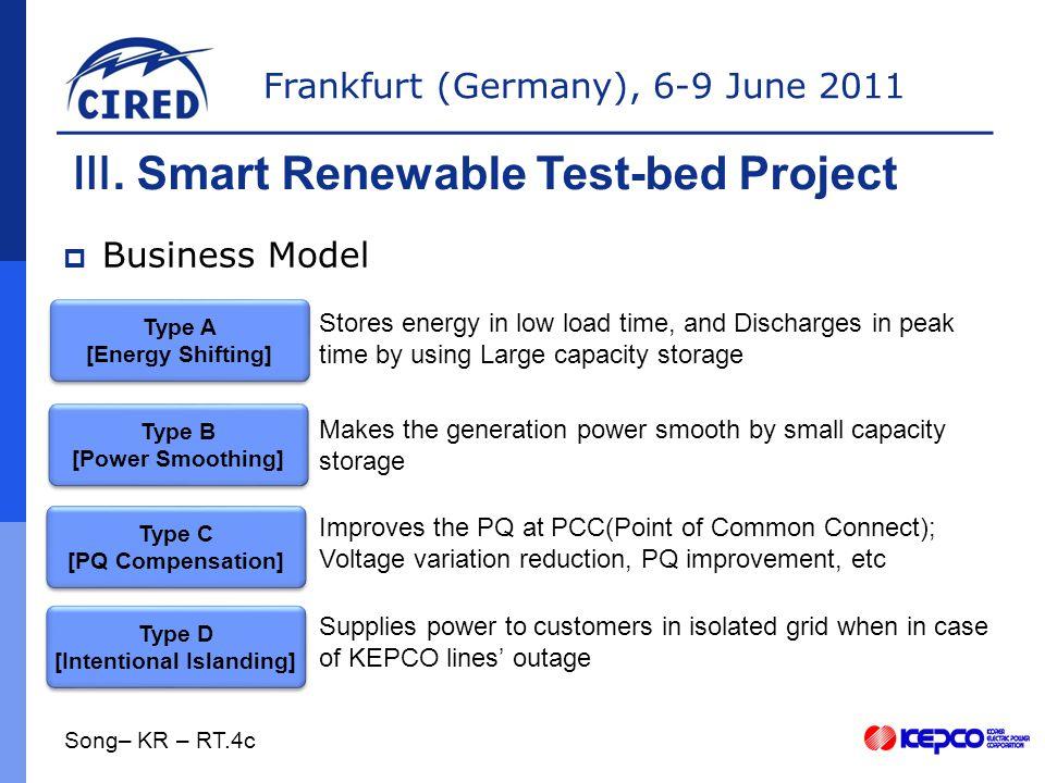 Frankfurt (Germany), 6-9 June 2011  Business Model Ⅲ.