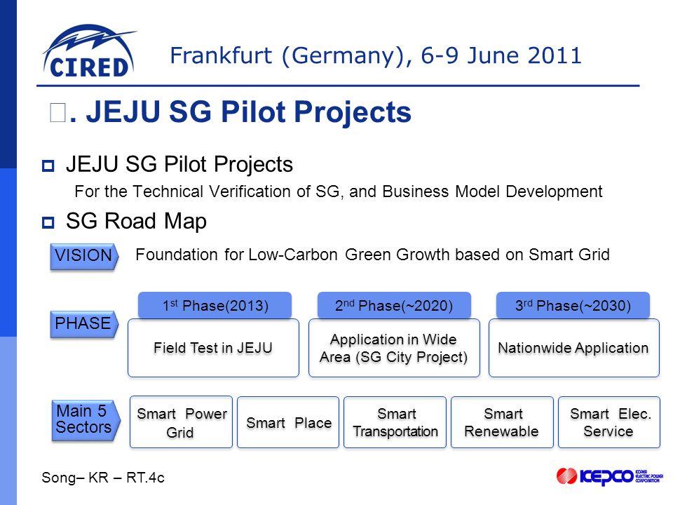 Frankfurt (Germany), 6-9 June 2011  Smart Power Grid Ⅱ.