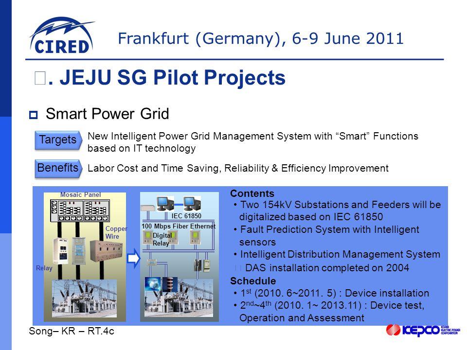 Frankfurt (Germany), 6-9 June 2011  Smart Place Ⅱ.