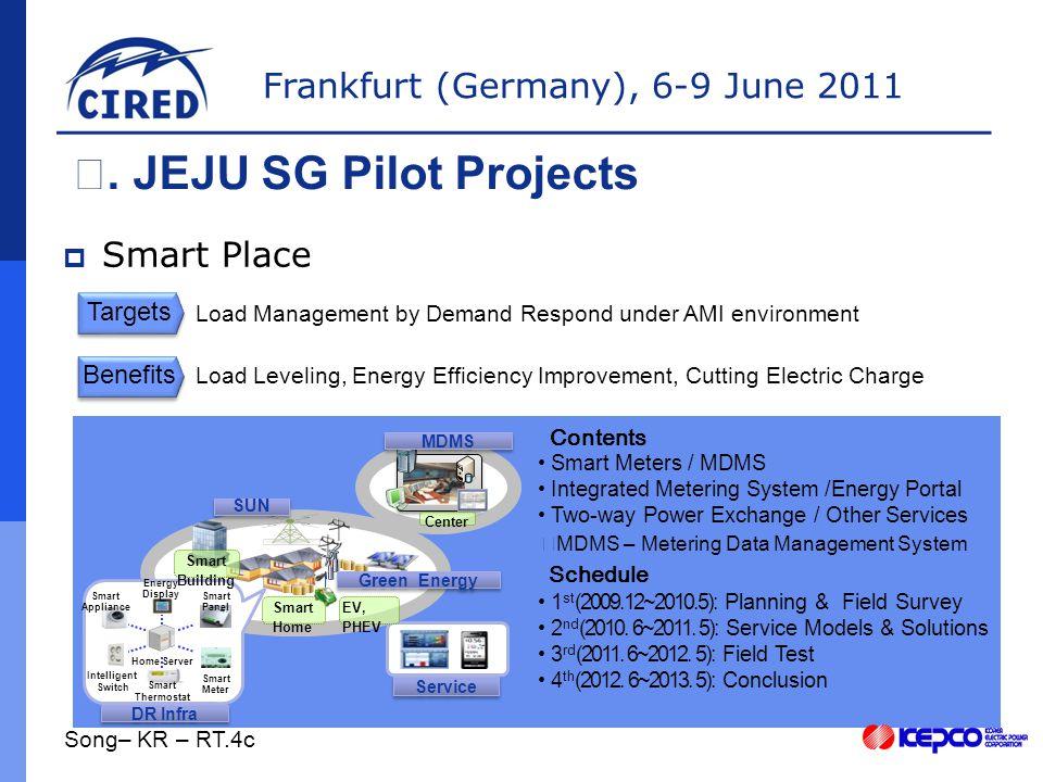 Frankfurt (Germany), 6-9 June 2011 IL-KEUN SONG, Team Leader/Chief Researcher Transmission & Distribution Lab.