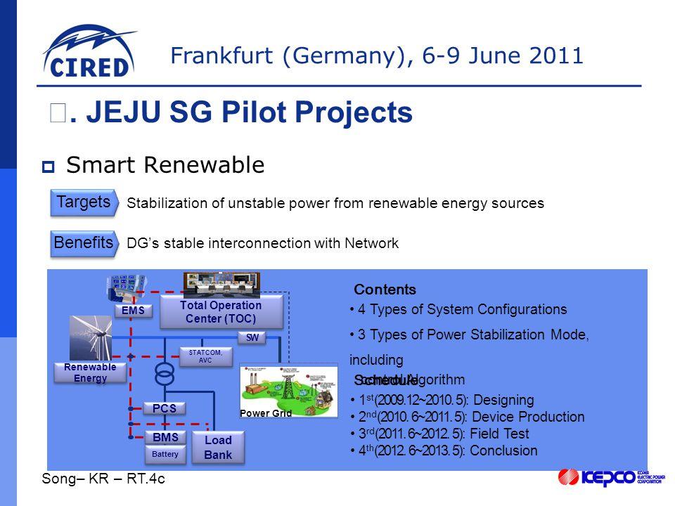 Frankfurt (Germany), 6-9 June 2011  Smart Renewable Ⅱ.