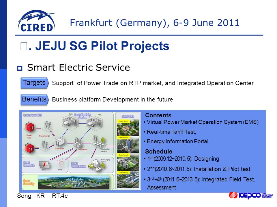 Frankfurt (Germany), 6-9 June 2011  Project Goal Development & Field Test of Power Stabilization Technology and Business Models in JEJU-Island  Project Outline Project Name : Smart Renewable Test-bed Project Duration / Budget : 2009.12.1~2013.5.31(42month) Contents  Generation Power Stababilization of Resource Source  Development of Business Models, and Institutional Strategy to spread Smart Renewable Technology Ⅲ.