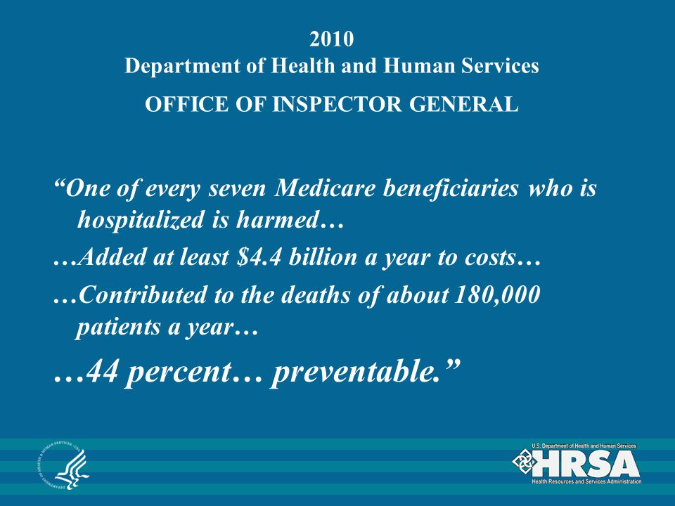 2010 Department of Health and Human Services OFFICE OF INSPECTOR GENERAL One of every seven Medicare beneficiaries who is hospitalized is harmed… …Added at least $4.4 billion a year to costs… …Contributed to the deaths of about 180,000 patients a year… …44 percent… preventable.